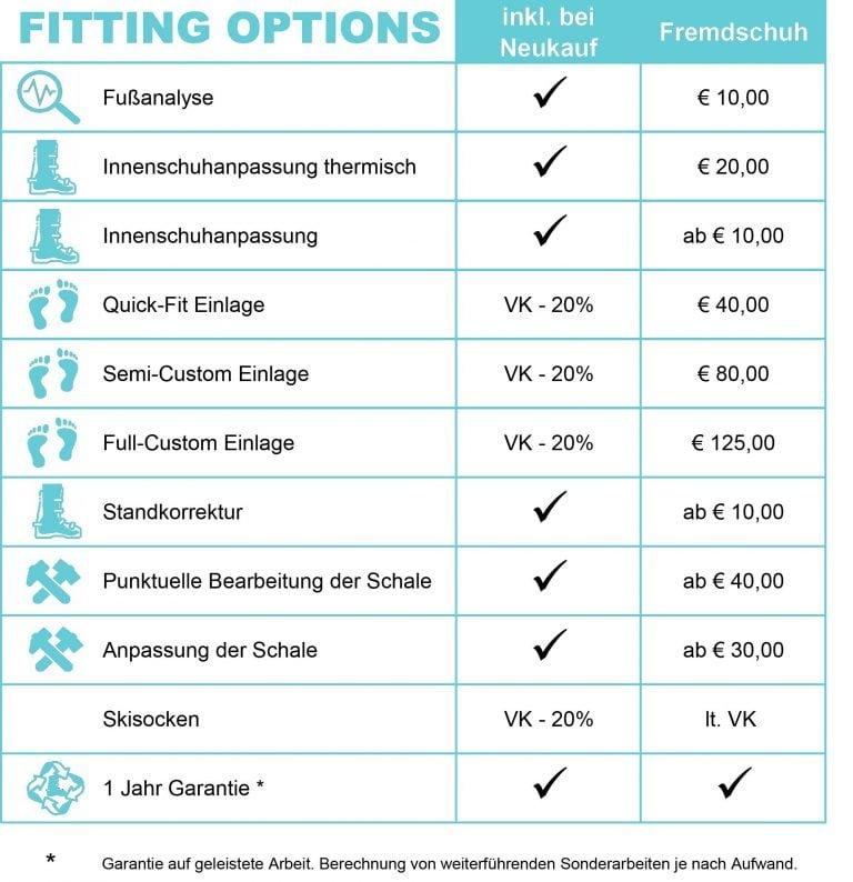 Fitting Options - Bootfitting Sport Patterer